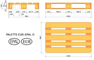 Europallet-afmetingen-specificaties